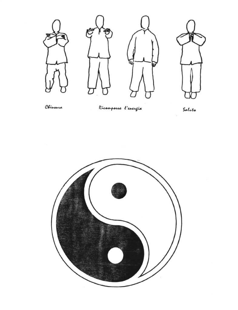 tabella 9 forma yang 37 Cheng Man Ching